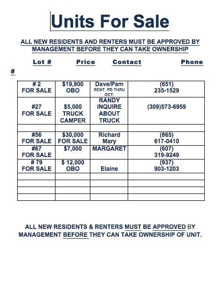 Pricing, Sales & Rentals